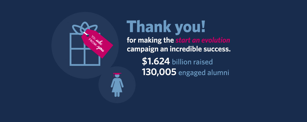 UBC raises more than $1.6 billion in historic fundraising and alumni engagement campaign