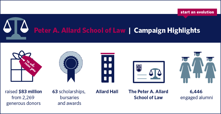 sae-highlights-online-infographics_law